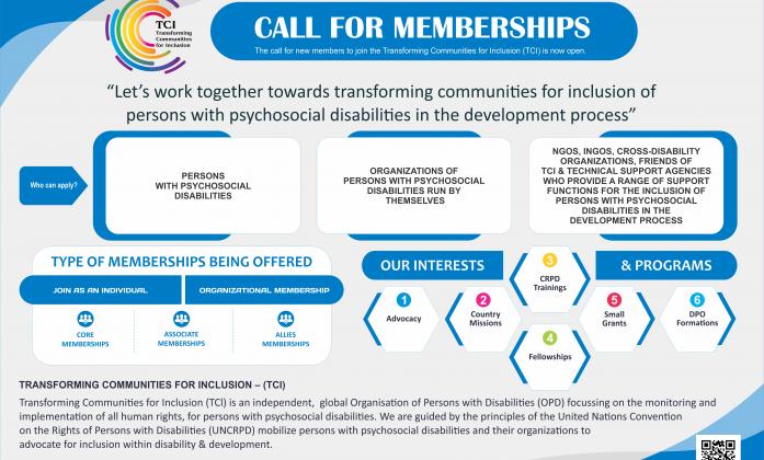 Call for membership TCI banner