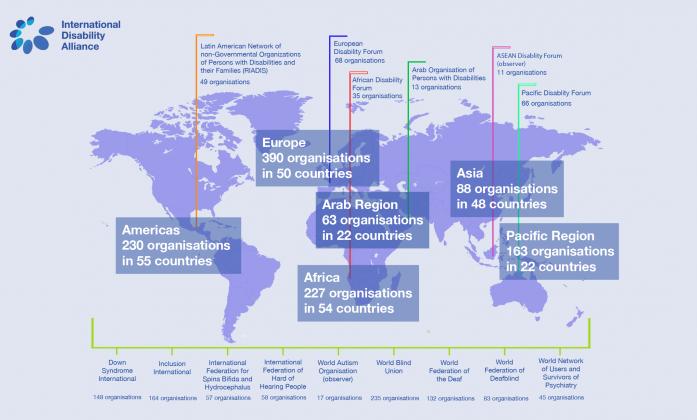 IDA Global Representation map