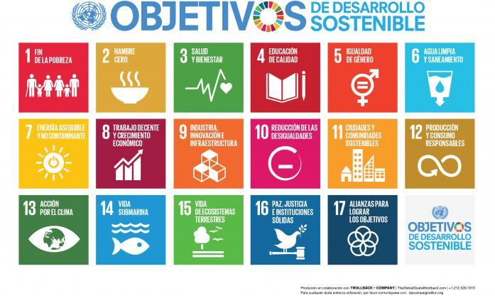 Diagrama de los 17 objetivos de la agenda sostenible de Naciones Unidas