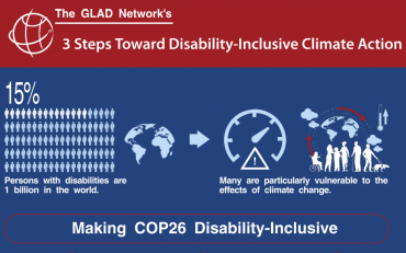 Cover image of the infographic with the text: 3 StepsToward Disability-Inclusive Climate Action